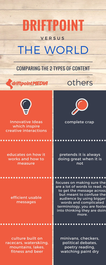 Comparing-Types-of-Content